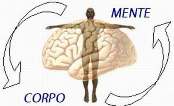 Psicosomatica del sistema digerente